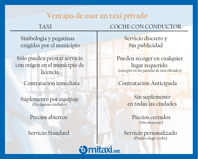 differences taxi vtc